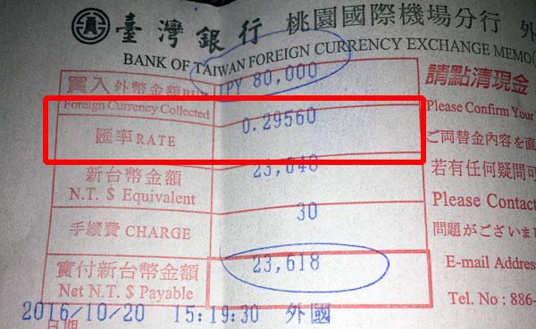 台湾 ドル レート